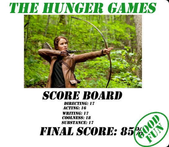 85 The Hunger Games